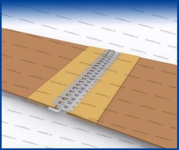 Belt Joint Types